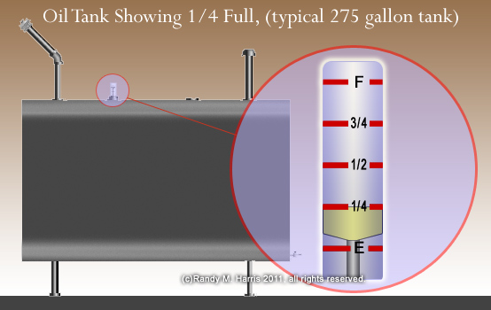 275 Gal Oil Tank Chart http://automodificationnew.blogspot.com/2011/04/275-gallon-oil-tank.html